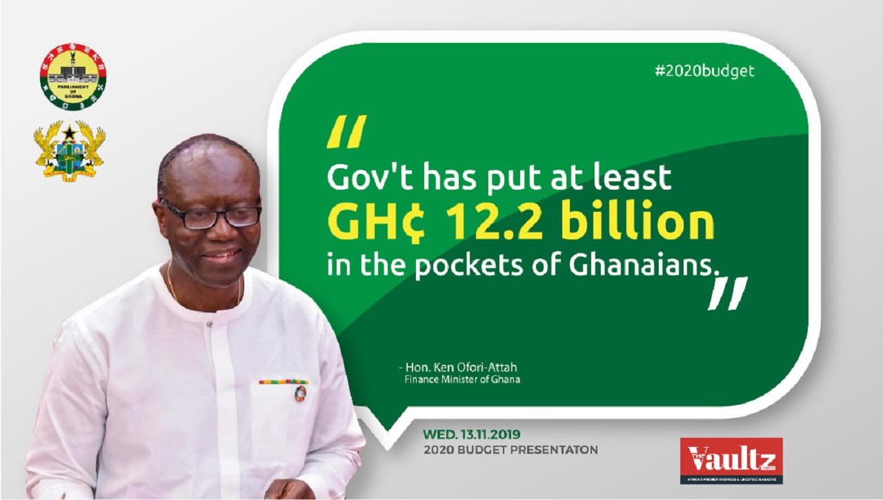 """Gov't has put at least GH¢ 12.2 billion in the pockets of Ghanaians"" - Ken Ofori-Atta"